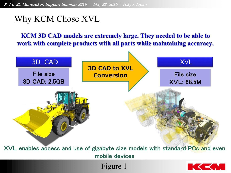 KCM_XVLusecase_Figure1