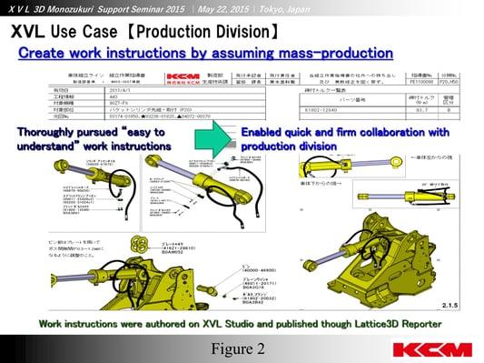 KCM_XVLusecase_slides_Figure2