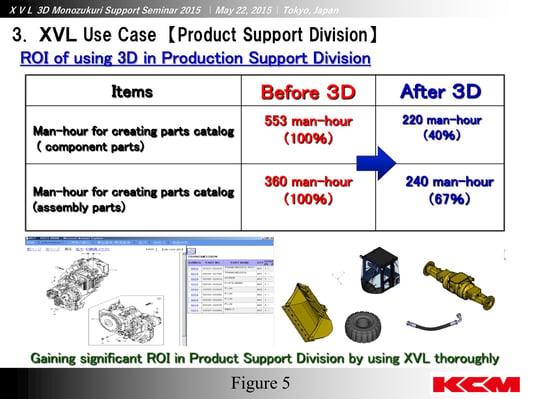 KCM_XVLusecase_slides_Figure5