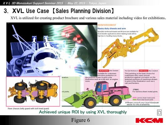KCM_XVLusecase_slides_Figure6
