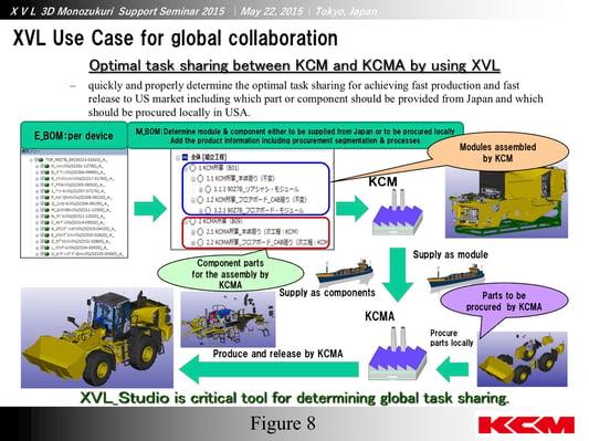 KCM_XVLusecase_slides_Figure8